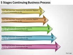 Continuing Business PowerPoint Theme Process Free Plan Template Word Templates