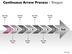 Continuous Arrow Process 7 Stages Customer Tech Support PowerPoint Templates