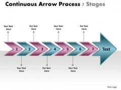 Continuous Arrow Process 7 Stages Flowchart Slides PowerPoint
