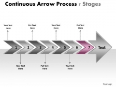 Continuous Arrow Process 7 Stages Free Flowchart PowerPoint Templates