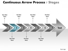 Continuous Arrow Process 7 Stages Working Flow Chart PowerPoint Slides