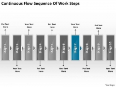 Continuous Flow Sequence Of Work Steps Business Electrical Design PowerPoint Slides