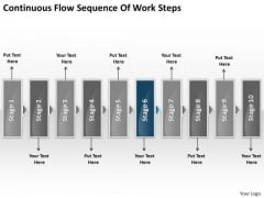 Continuous Flow Sequence Of Work Steps Chart Electrical Design PowerPoint Slides