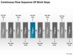 Continuous Flow Sequence Of Work Steps Electrical Design PowerPoint Slides