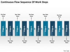Continuous Flow Sequence Of Work Steps Flowchart Programs PowerPoint Slides