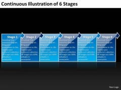 Continuous Illustration Of 6 Stages Business Prototyping PowerPoint Templates