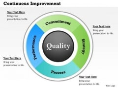 Continuous Improvement PowerPoint Presentation Template