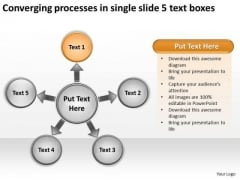 Converging Processes Single Slide 5 Text Boxes Cycle Spoke Chart PowerPoint Slides