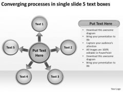 Converging Processes Single Slide 5 Text Boxes Ppt Cycle Spoke Chart PowerPoint Slides