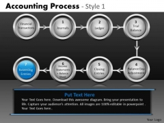 Corporate Accounting Process PowerPoint Slides Ppt Templates