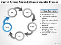 Corporate Business Strategy Aligned 5 Stages Circular Process Formulation