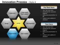 Corporate Innovation Process 4 PowerPoint Slides And Ppt Diagram Templates