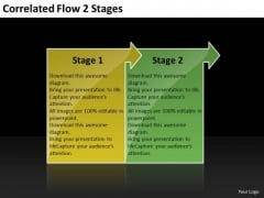Correlated Flow 2 Stages Oil Chart PowerPoint Slides