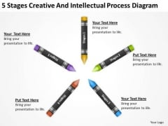 Creative And Intellectual Process Diagram Ppt Business Plan Template PowerPoint Templates