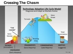 Crossing The Chasm Ppt 5