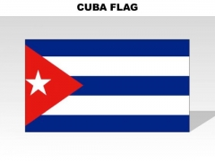 Cuba Country PowerPoint Flags