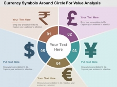 Currency Symbols Around Circle For Value Analysis PowerPoint Templates