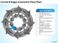 Curved 8 Stages Concentric Flow Chart Business Plan PowerPoint Slides