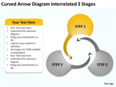 Curved Arrow Diagram Interrelatd 3 Stages How To Business Plan PowerPoint Slides