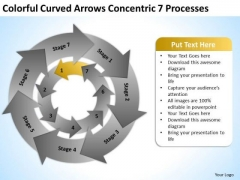 Curved Arrows Concentric 7 Processess  Business Plan PowerPoint Slides