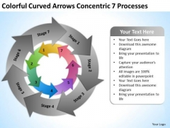 Curved Arrows Concentric 7 Processess Ppt Business Plan For Dummies PowerPoint Slides