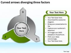 Curved Arrows Diverging Three Factors Circular Flow Network PowerPoint Templates