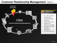 Cycle Customer Relationship Management 1 PowerPoint Slides And Ppt Diagram Templates
