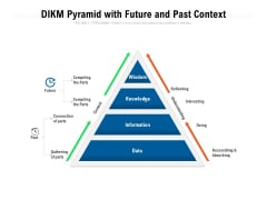 DIKM Pyramid With Future And Past Context Ppt PowerPoint Presentation Inspiration Diagrams PDF