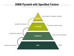 DIKM Pyramid With Specified Factors Ppt PowerPoint Presentation Portfolio Show PDF