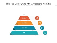 dikw four levels pyramid with knowledge and information ppt powerpoint presentation pictures grid pdf