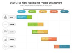 DMAIC Five Years Roadmap For Process Enhancement Brochure
