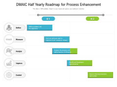 DMAIC Half Yearly Roadmap For Process Enhancement Elements