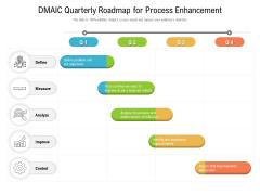 DMAIC Quarterly Roadmap For Process Enhancement Rules