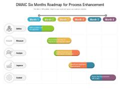 DMAIC Six Months Roadmap For Process Enhancement Background
