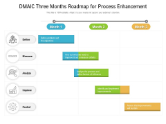 DMAIC Three Months Roadmap For Process Enhancement Introduction