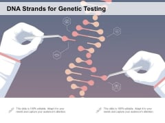 DNA Strands For Genetic Testing Ppt PowerPoint Presentation Pictures Visual Aids