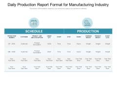 Daily Production Report Format For Manufacturing Industry Ppt PowerPoint Presentation Pictures Example Topics PDF