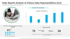 Daily Reports Analysis Of Various Sales Representatives Daily Ppt Gallery Graphic Tips PDF