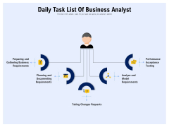 Daily Task List Of Business Analyst Ppt PowerPoint Presentation Infographic Template Themes PDF