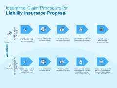 Damage Security Insurance Proposal Insurance Claim Procedure For Liability Insurance Proposal Ppt Infographic Template Summary PDF