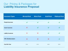 Damage Security Insurance Proposal Our Pricing And Packages For Liability Insurance Proposal Ppt Professional Example PDF
