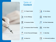 Damage Security Insurance Proposal Table Of Content Ppt Styles Graphics Example PDF