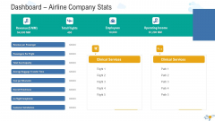Dashboard Airline Company Stats Clipart PDF