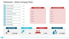 Dashboard Airline Company Stats Structure PDF
