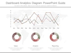 Dashboard Analytics Diagram Powerpoint Guide