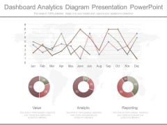 Dashboard Analytics Diagram Presentation Powerpoint