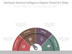 Dashboard Business Intelligence Diagram Powerpoint Slides