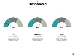 Dashboard Contribution Ppt PowerPoint Presentation Summary Ideas