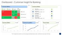 Dashboard Customer Insight For Banking Brochure PDF