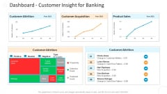 Dashboard Customer Insight For Banking Diagrams PDF